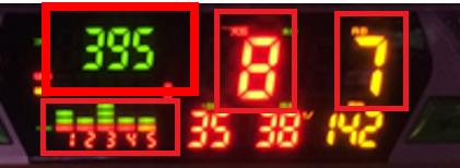 【スロット初心者向け】データカウンターの見方と見るべき4つのポイント