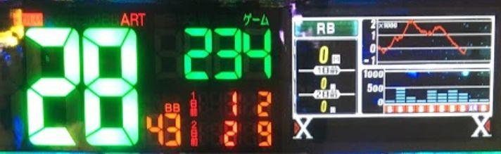 4184-1 【バジリスク絆】データカウンターを見間違えのまとめ