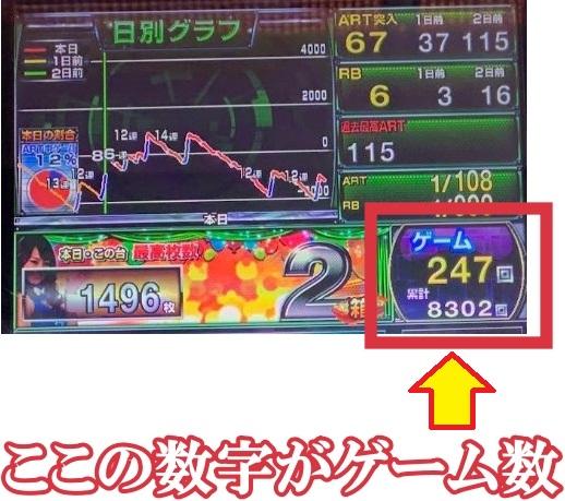 【リゼロ】勝つために必要な最低限の攻略情報(スロット初心者向け)