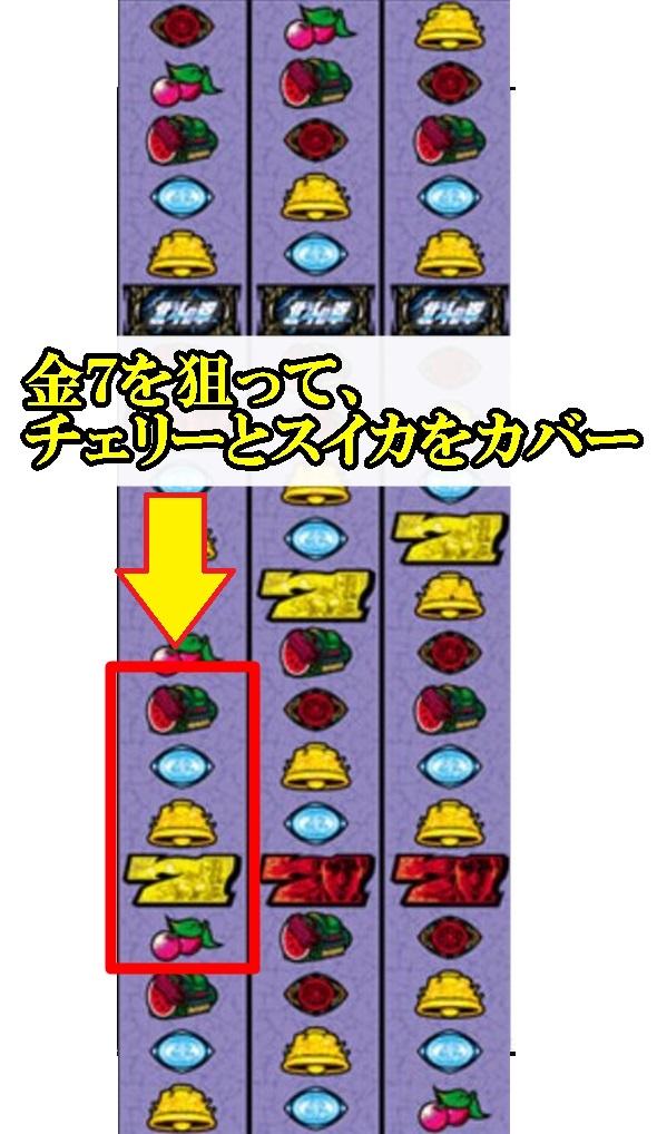 【スロット打ち方】3分でわかるスロットの打ち方(まとめ)